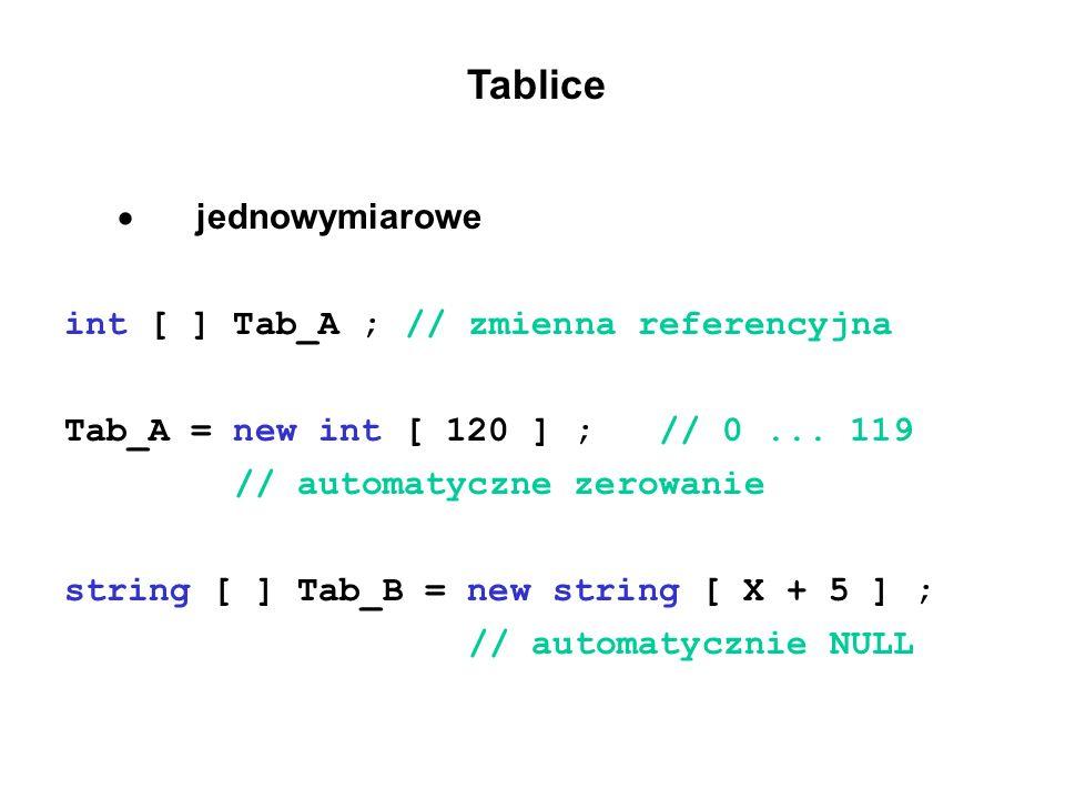 Tablice · jednowymiarowe int [ ] Tab_A ; // zmienna referencyjna